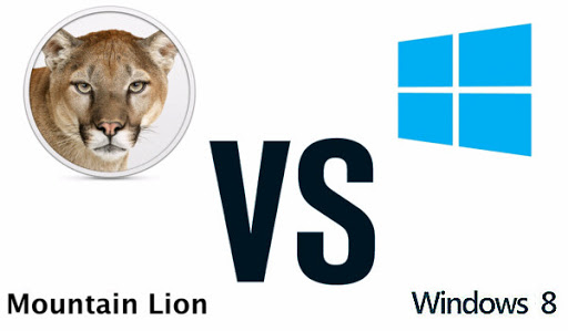 Windows 8 vs Mac OS X Mountain Lion