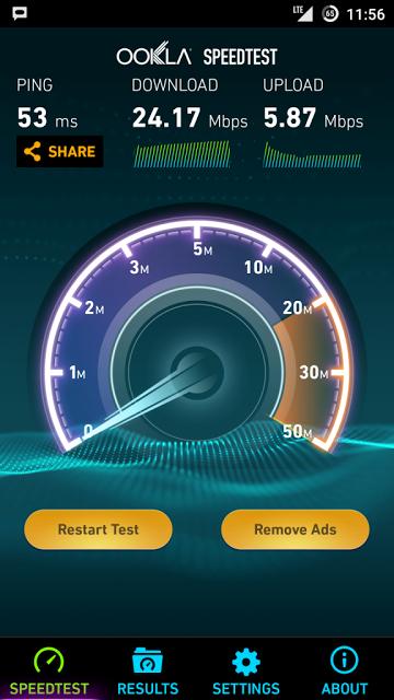 Airtel 4G Ookla Speedtest